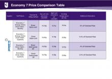 economy_7_price_comparison_table_120421_0